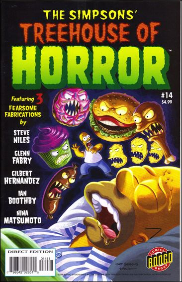 Treehouse of Horror 14-A by Bongo
