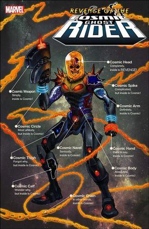Revenge of the Cosmic Ghost Rider 2-D